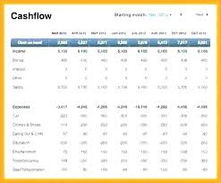 Simple Cash Flows Weekly Cash Flow Forecast Template Spreadsheet Excel