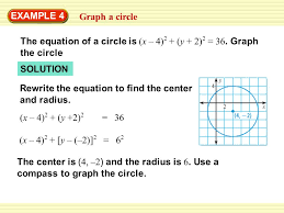 example 4 graph a circle the equation of a circle is x 4