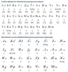 macedonian alphabet png transpa