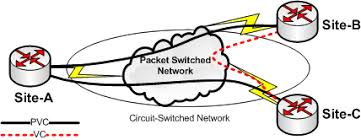 managed network  amp  security consulting services   wan technology    esubnet wan diagram    diagram    node packet switched network