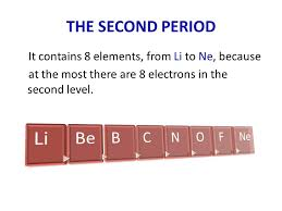 THE PERIODIC TABLE In the modern periodic table, you find the ...