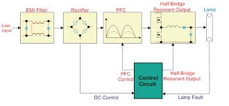 electronic ballast electricalu basic circuitry of electronic ballast
