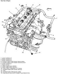 chevy hhr wiring diagram wiring diagrams and schematics saturn wiring diagrams image about diagram