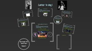 Cantar Conjugation Chart Cantar To Sing By Myles Vaughn On Prezi