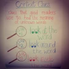 Daily 5 Anchor Charts 2nd Grade Context Clues Anchor Chart From 2nd Grade Daily 5 Mini