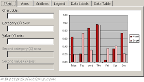 Excel Charts Chart Wizard