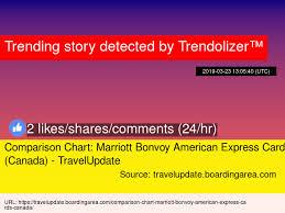 American Express Card Comparison Chart Comparison Chart Marriott Bonvoy American Express Cards