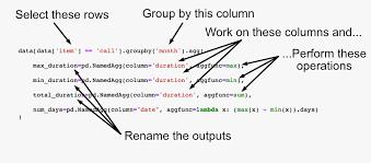 data better using pandas groupby