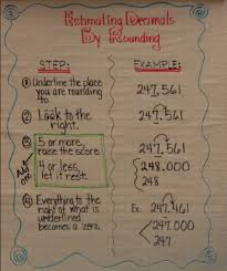 Estimating Decimals By Rounding Anchor Chart