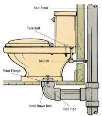 how to repair a toilet howstuffworks