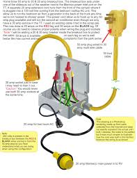 wiring diagram for amp rv outlet the wiring diagram wire 50 amp rv outlet vidim wiring diagram wiring diagram