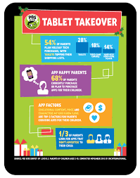 PBS KIDS Parent Survey Finds More Than Half of Parents Plan Holiday Tech  Purchases, with Tablets at the Top of Parents' Lists | Business Wire