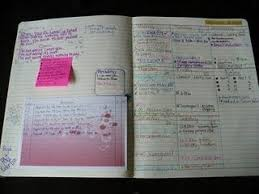 Do It Yourself Planner Organizer In A Notebook With That