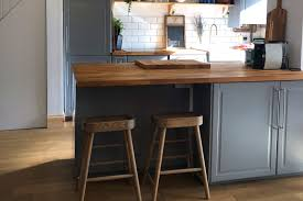 Budget For Kitchen Remodel Kitchen Remodel On A Budget 5 Low Cost Ideas To Help You