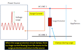 Surge Protector Joules Chart Answered No Surge Protector For Samsung Tv Avforums