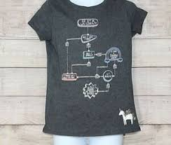 Cat And Jack Size Chart Boy Details About Cat Jack Girls L 10 12 Grey Unicorn Science Chart Graphic Tee Short Sleeved