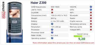 Haier Z300 :: GSMchoice.com