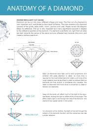 53 Experienced Diamond Value Chart 2019