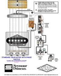 telecaster wiring diagram humbucker single coil learn guitar the world s largest selection of guitar wiring diagrams humbucker strat tele bass and more