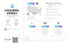 Casandra Mosley, (541) 867-4393, 8401 Blackberry St, Anchorage, AK ...