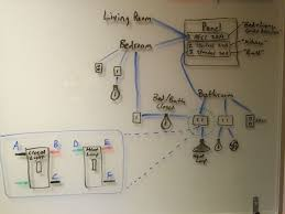 is my apartment s wiring safe arc fault breaker flips here s my basic circuit diagram