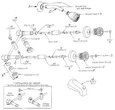 creative idea shower faucet part names repair can be more complex than expected wayne s diagram