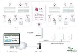 wireless lighting fixtures. Wireless Light Fixture Lighting Fixtures Lg With Capability O B