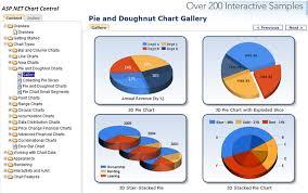 55 Valid Display Data In Chart Using Asp Net Mvc