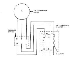 figure 1 3 wiring diagram for air compressor 3 phase air compressor motor starter wiring diagram wiring diagram for air compressor