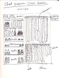 standard closet dimensions. Trendy Standard Closet Size At K Extraordinary Walk In Island Dimensions