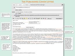 How To Write A Cover Letter Book Job Boot Camp Week 1 Publishing In