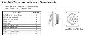 joystick wiring diagram for western wiring diagram libraries western wiring schematics wiring libraryplow light wiring diagram 4 pin trusted wiring diagrams fisher plow diagram