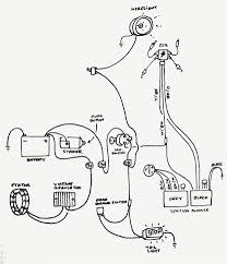 Fantastic hardknock bobber wiring diagram ensign electrical and