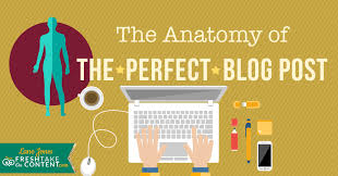 Anatomy Of A Perfect Blog Post The 8 Key Parts To Every Post