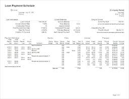 Personal Loan Amortization Schedule Excel Student Payment Template