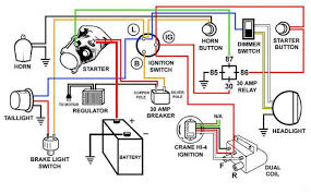 triumph chopper wiring diagram wiring diagram and hernes triumph chopper wiring diagram image about