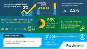 Sgmc My Chart Global Printing And Writing Paper Market 2020 2024