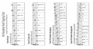 Alto Sax Scale Fingering Chart Pdf Document
