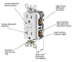 leviton x7899 w smartlockpro slim gfci tamper resistant receptacle 20 amp smartlockpro tamper resistant slim gfci at a glance