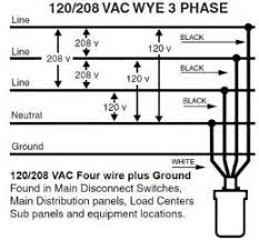 how to wire a three phase plug diagram images phase 4 wire wiring 208v single phase plug wiring wiring diagram and