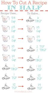 online cooking measurement conversion. how to cut a recipe in half - printable kitchen conversion chart | chart, free and kitchens online cooking measurement