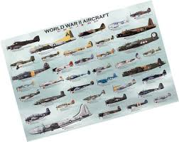 Laminated World War Ii Military Aircraft Educational Chart Post Free Shipping