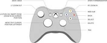 similiar xbox controller wiring diagram keywords wiring diagram furthermore xbox 360 controller diagram on xbox 360