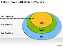 Strategic Planning Process Chart Business Process Flow Chart 3 Stages Of Strategic Planning