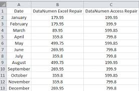 Cylinder Chart In Excel 2013 How To Create A 3 D Cylinder Chart In Your Excel Worksheet