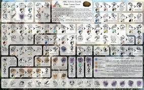 Kibble Table Proseptiq Info