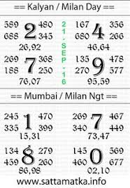 9 Best Charts Images Kalyan Tips Satta Matka King Number
