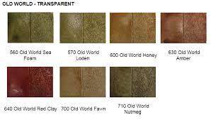 Concrete Color Stains Sealgreen