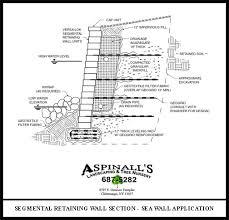 Small Picture Aspinalls Landscaping Segmental Retaining Walls and Sea walls