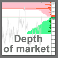 Forex Depth Chart Buy The Actual Depth Of Market Chart Technical Indicator